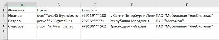Результат обработки Excel-файла